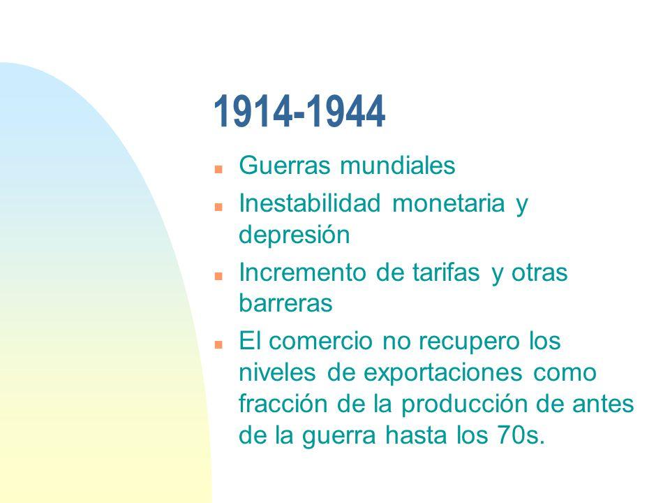 1914-1944 Guerras mundiales Inestabilidad monetaria y depresión