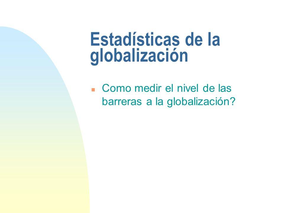 Estadísticas de la globalización