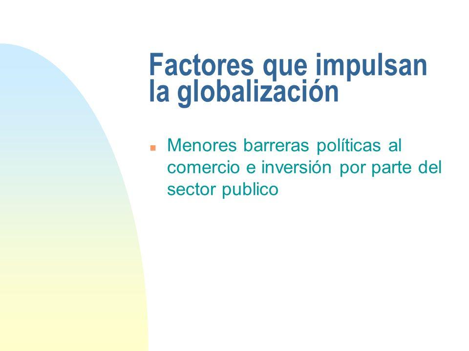 Factores que impulsan la globalización