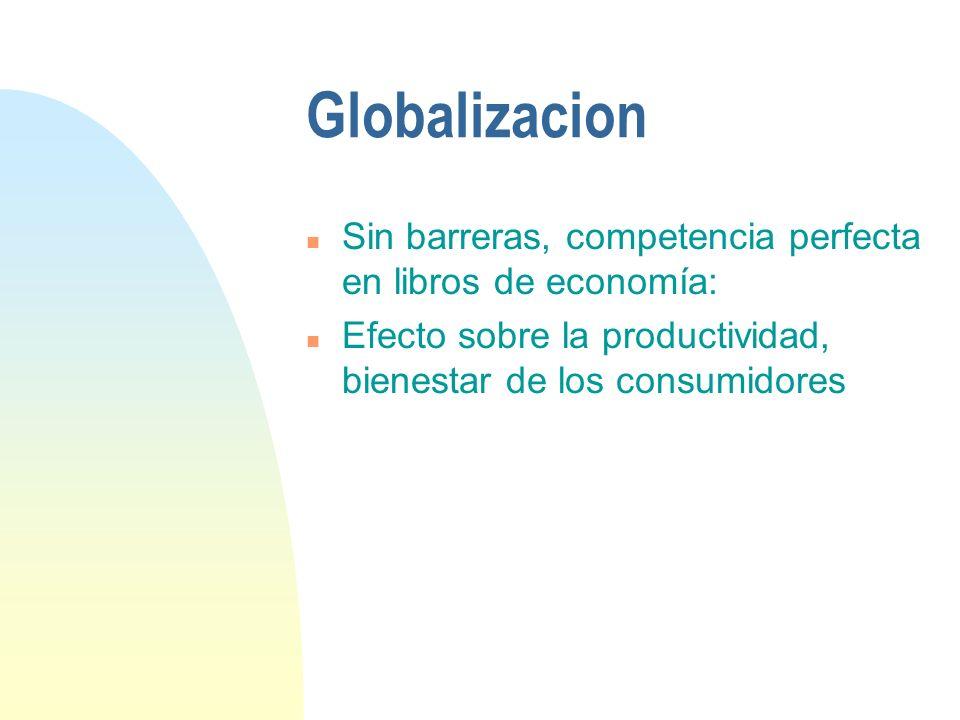 GlobalizacionSin barreras, competencia perfecta en libros de economía: Efecto sobre la productividad, bienestar de los consumidores.