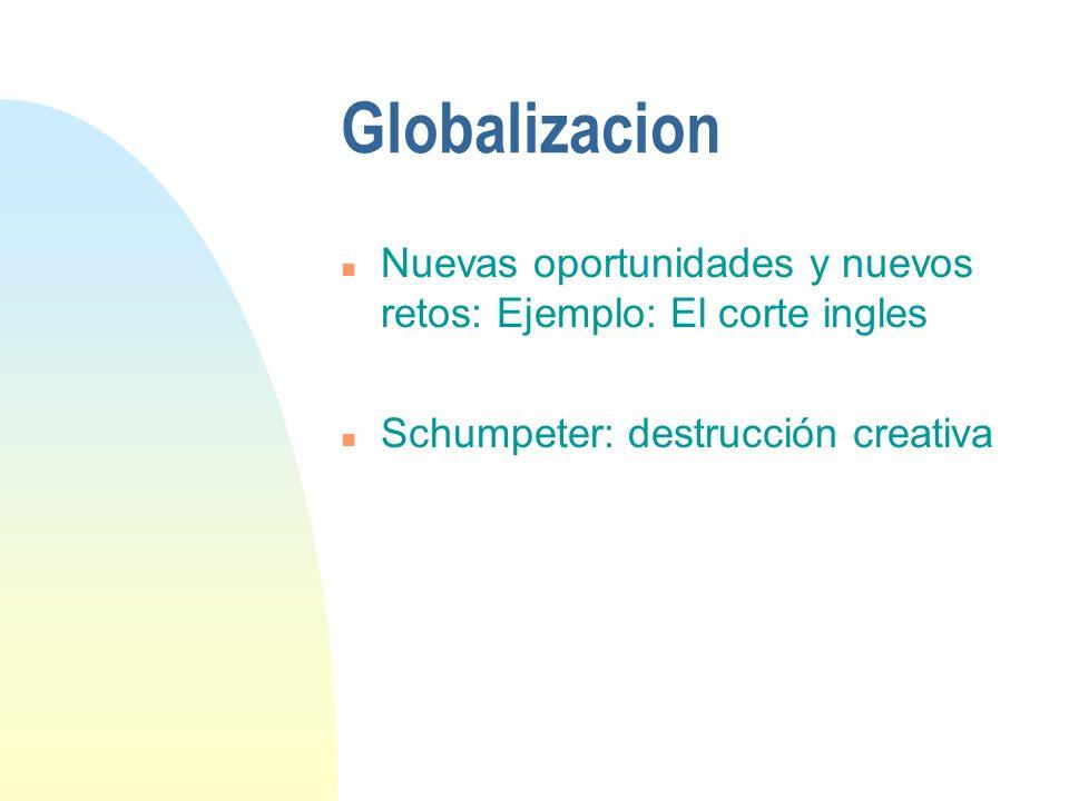Globalizacion Nuevas oportunidades y nuevos retos: Ejemplo: El corte ingles.
