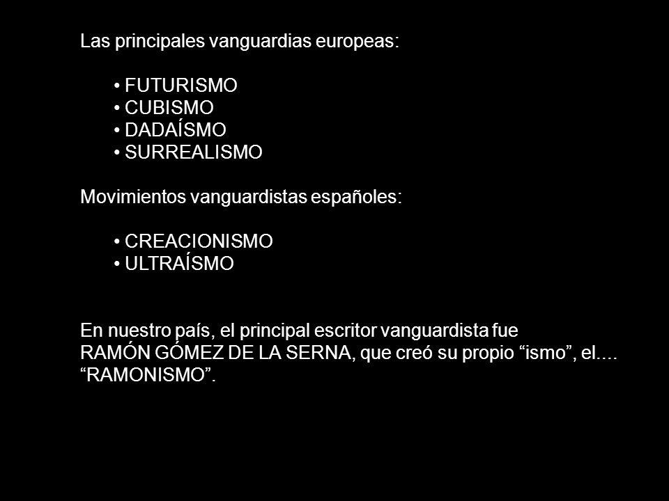 Las principales vanguardias europeas: