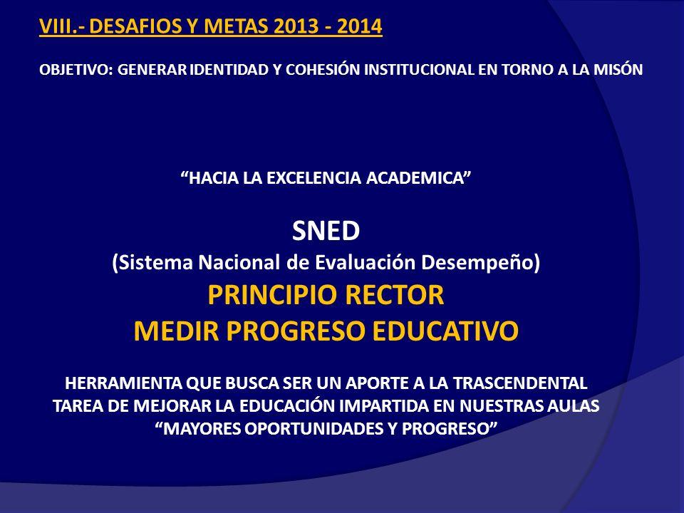 HACIA LA EXCELENCIA ACADEMICA MEDIR PROGRESO EDUCATIVO