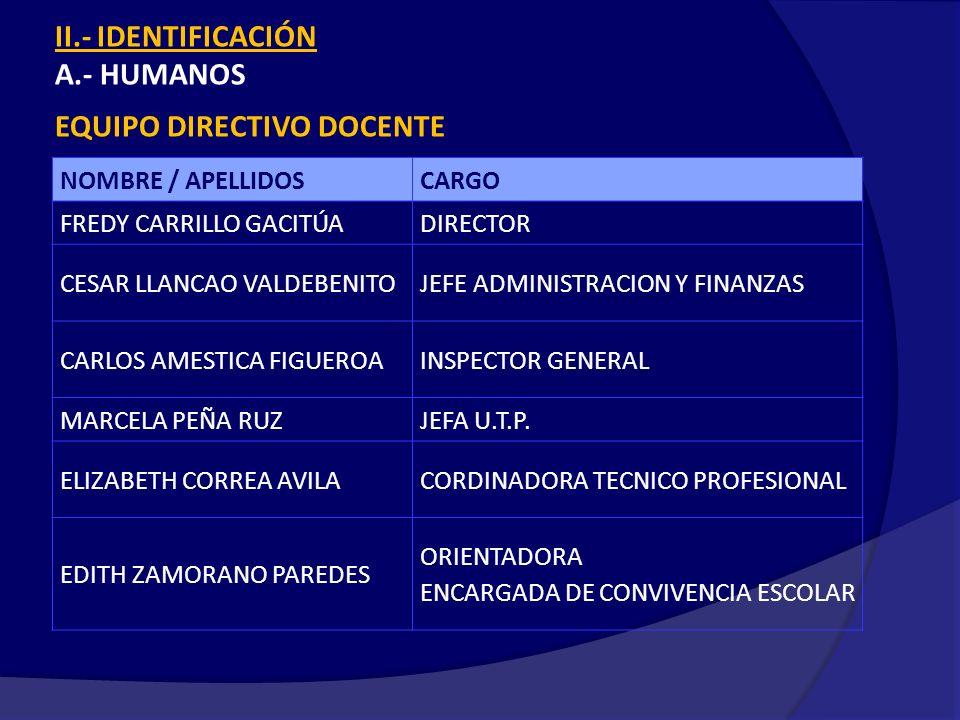 EQUIPO DIRECTIVO DOCENTE