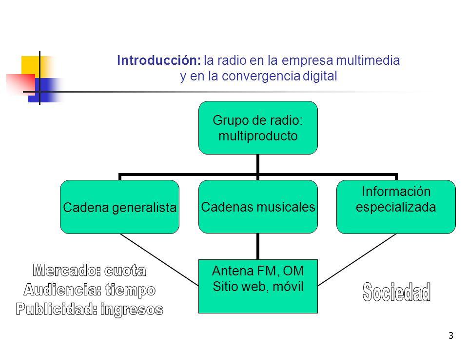 Introducción: la radio en la empresa multimedia y en la convergencia digital