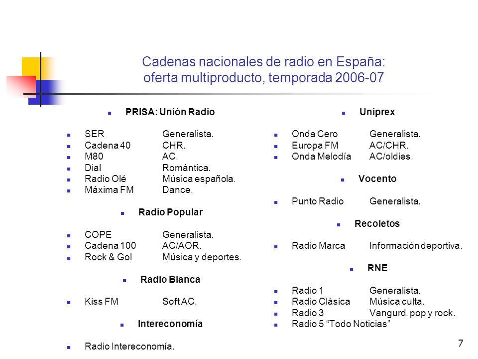 Cadenas nacionales de radio en España: oferta multiproducto, temporada 2006-07