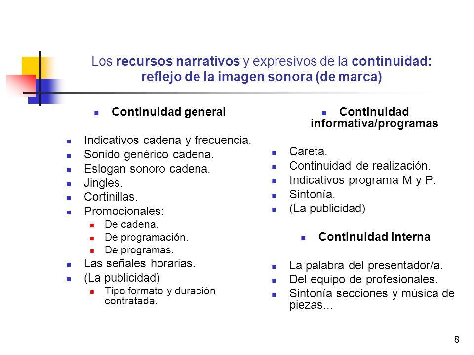 Continuidad informativa/programas
