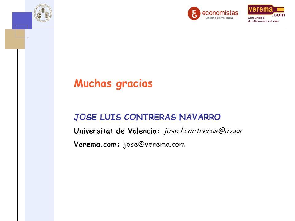 Muchas gracias JOSE LUIS CONTRERAS NAVARRO