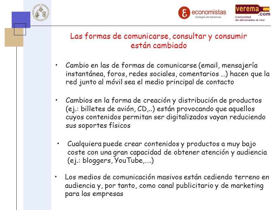 Las formas de comunicarse, consultar y consumir están cambiado