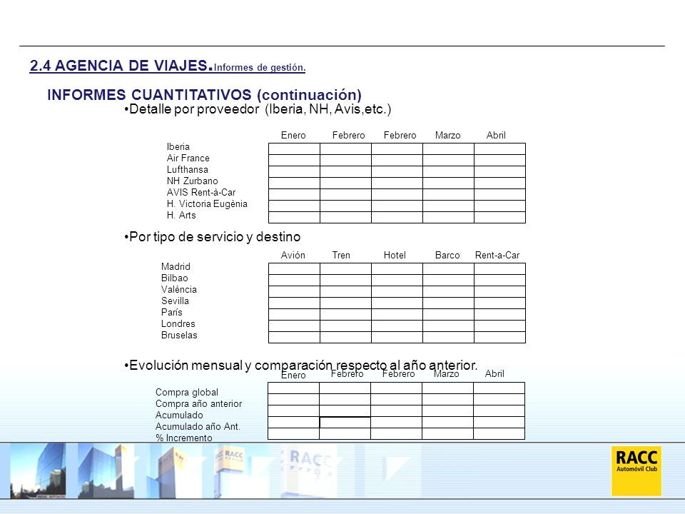 2.4 AGENCIA DE VIAJES.Informes de gestión.
