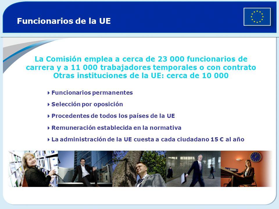 Otras instituciones de la UE: cerca de 10 000