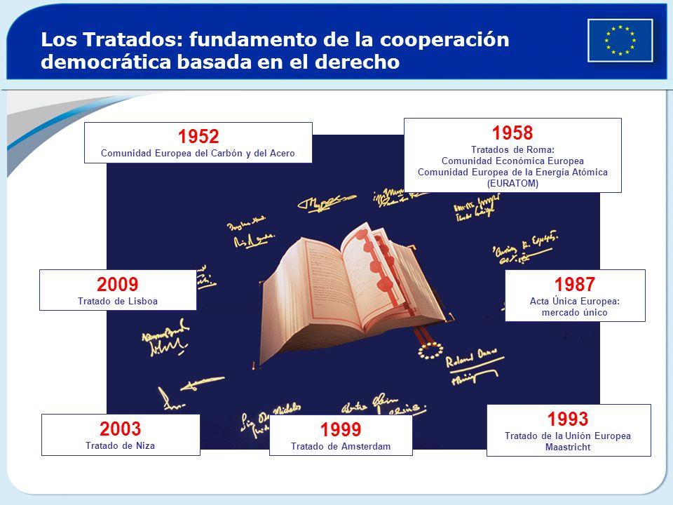1952 Comunidad Europea del Carbón y del Acero 1958 Tratados de Roma: