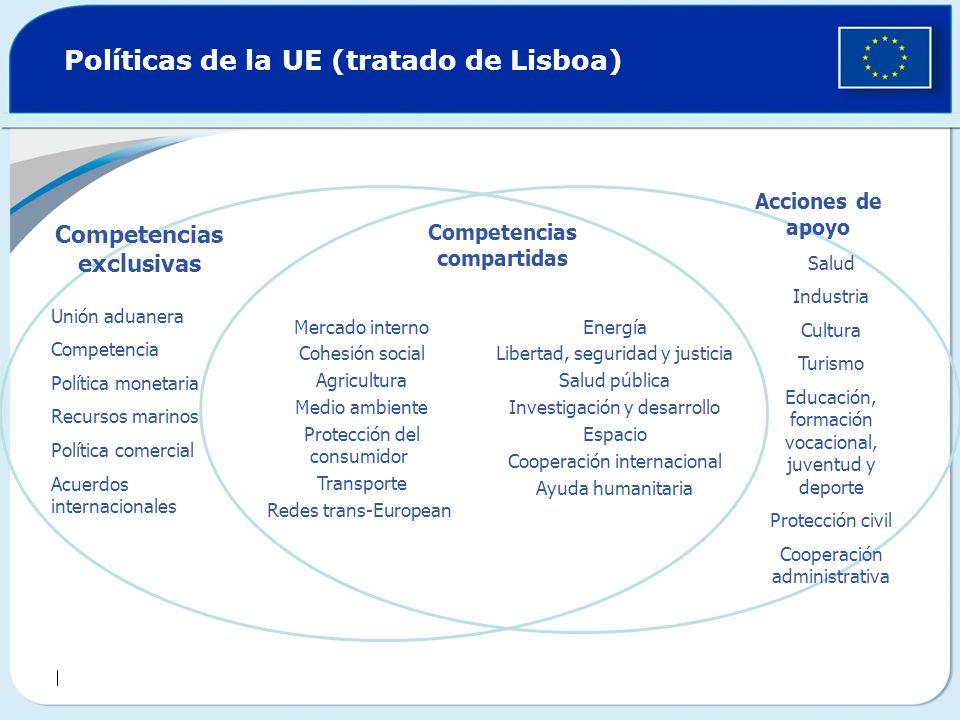 Políticas de la UE (tratado de Lisboa)