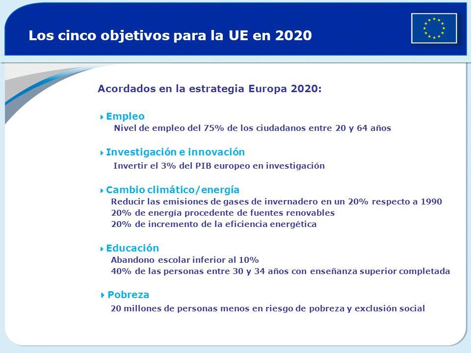 Los cinco objetivos para la UE en 2020