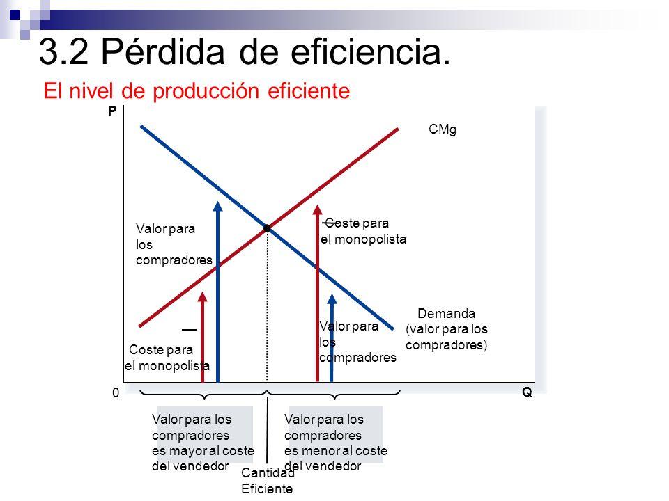 El nivel de producción eficiente