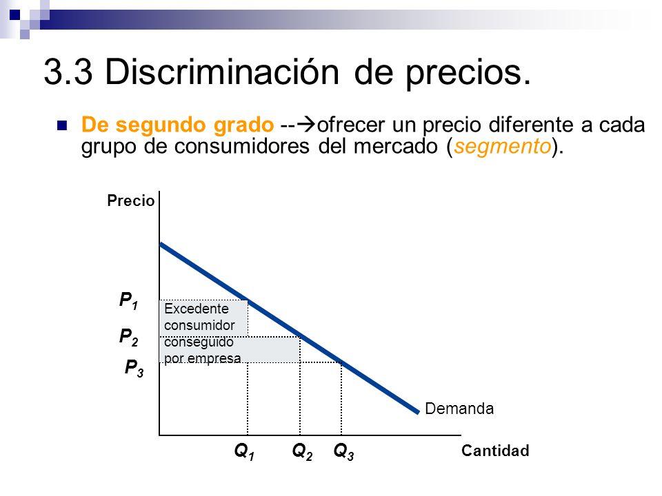 3.3 Discriminación de precios.