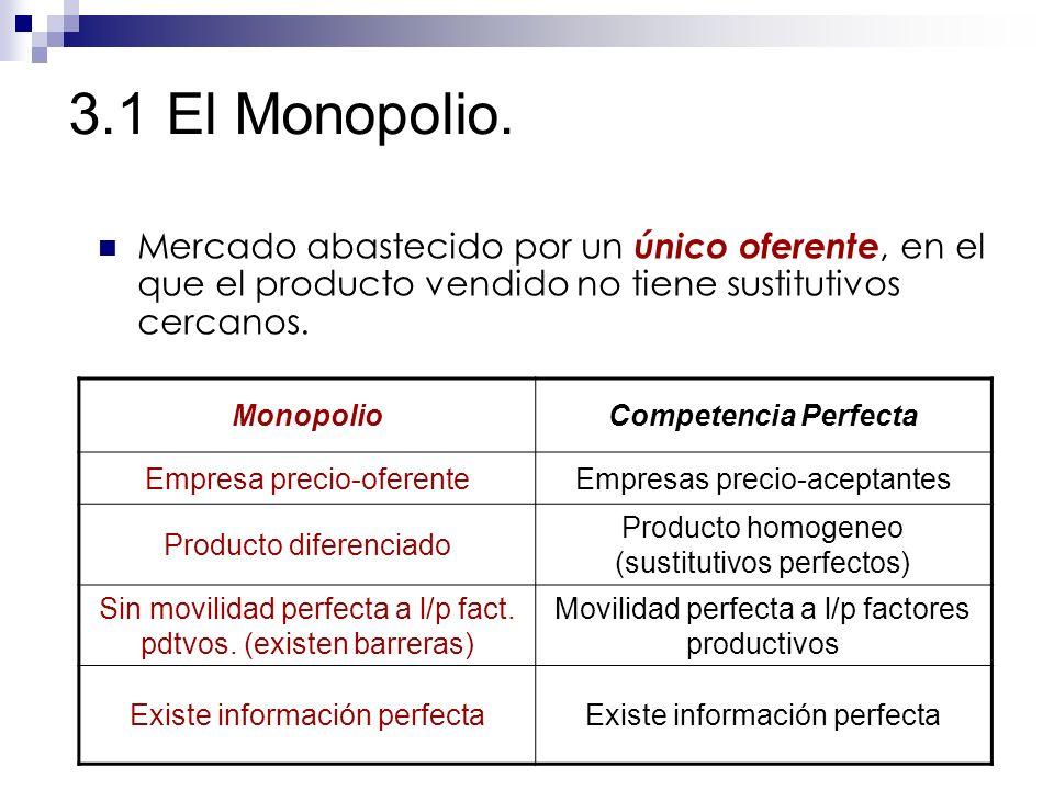 3.1 El Monopolio. Mercado abastecido por un único oferente, en el que el producto vendido no tiene sustitutivos cercanos.