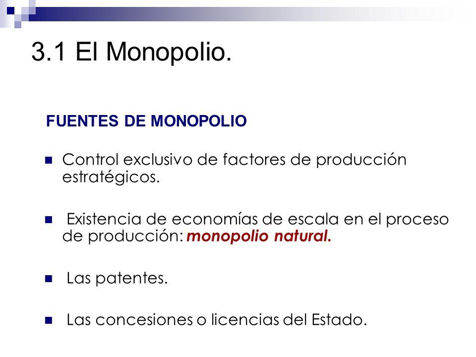 3.1 El Monopolio. FUENTES DE MONOPOLIO