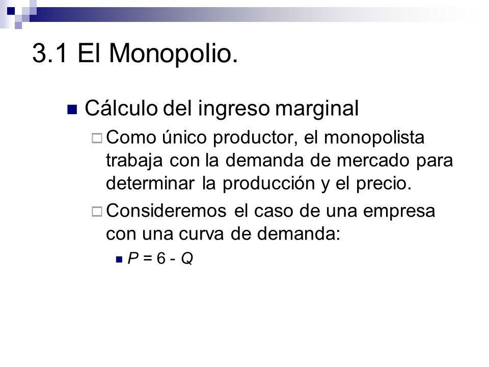 3.1 El Monopolio. Cálculo del ingreso marginal