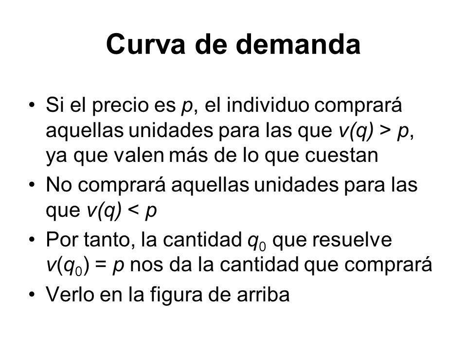 Curva de demanda Si el precio es p, el individuo comprará aquellas unidades para las que v(q) > p, ya que valen más de lo que cuestan.