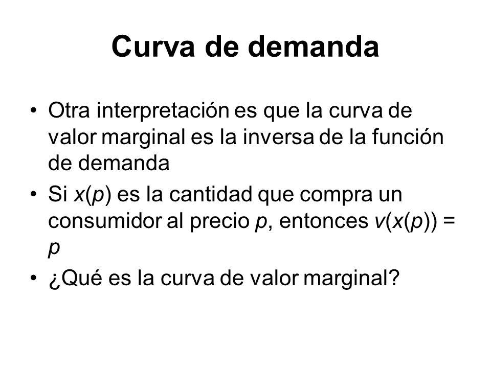 Curva de demanda Otra interpretación es que la curva de valor marginal es la inversa de la función de demanda.