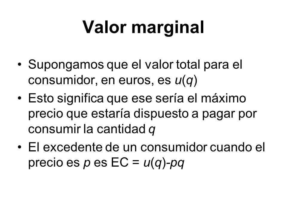 Valor marginal Supongamos que el valor total para el consumidor, en euros, es u(q)