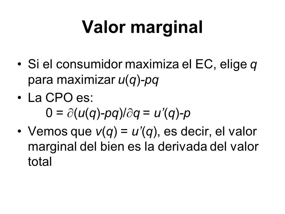 Valor marginal Si el consumidor maximiza el EC, elige q para maximizar u(q)-pq. La CPO es: 0 = (u(q)-pq)/q = u'(q)-p.