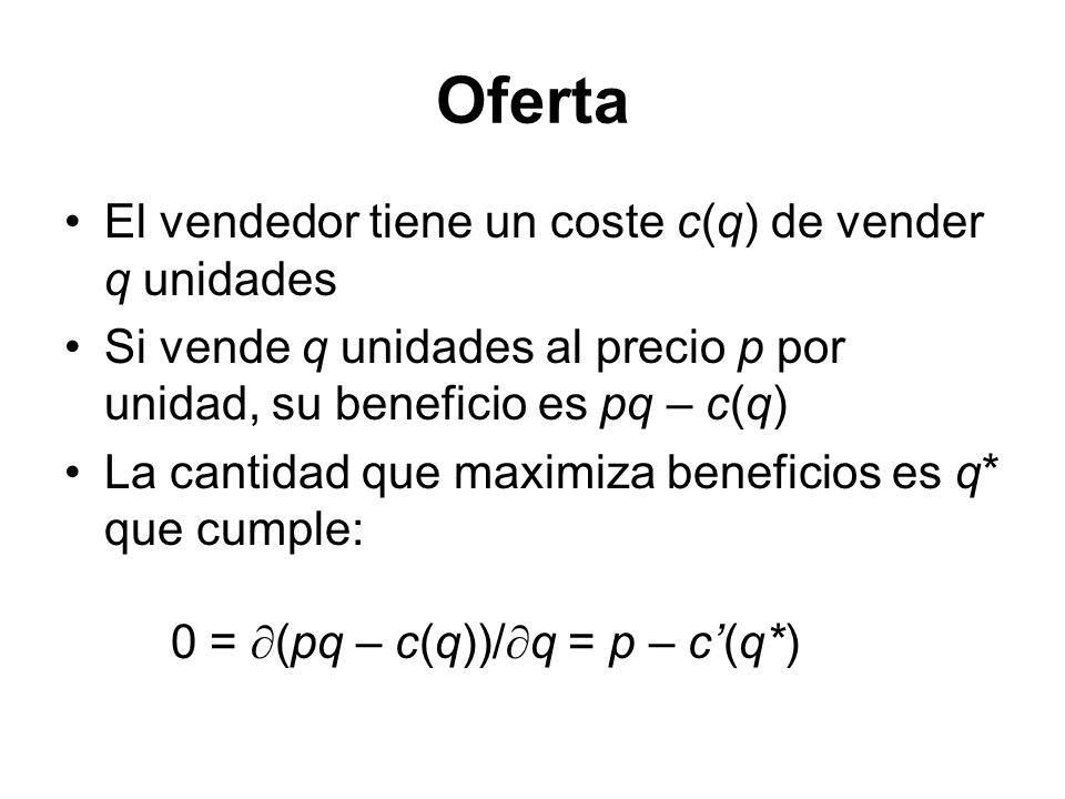 Oferta El vendedor tiene un coste c(q) de vender q unidades
