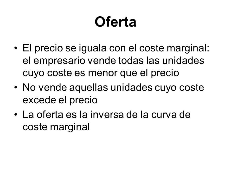 Oferta El precio se iguala con el coste marginal: el empresario vende todas las unidades cuyo coste es menor que el precio.