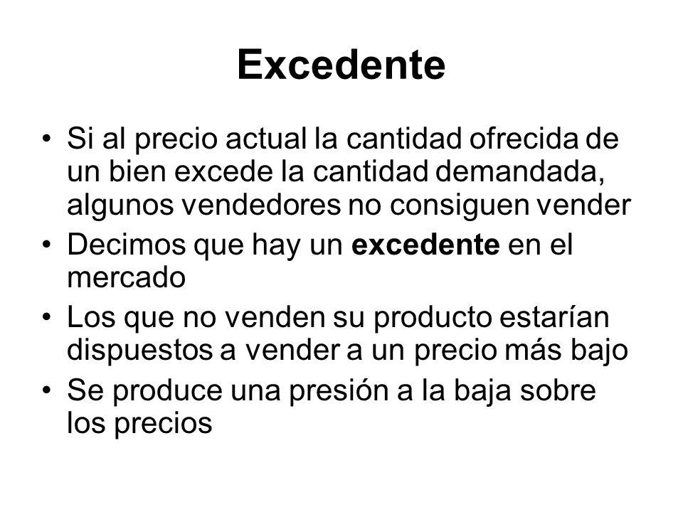 Excedente Si al precio actual la cantidad ofrecida de un bien excede la cantidad demandada, algunos vendedores no consiguen vender.
