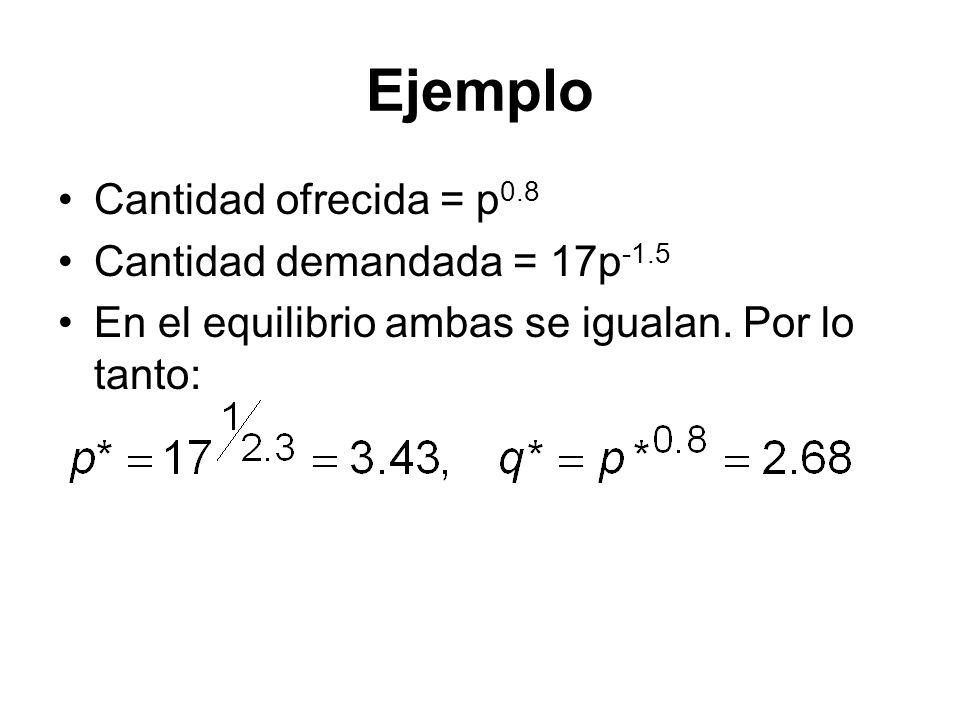 Ejemplo Cantidad ofrecida = p0.8 Cantidad demandada = 17p-1.5