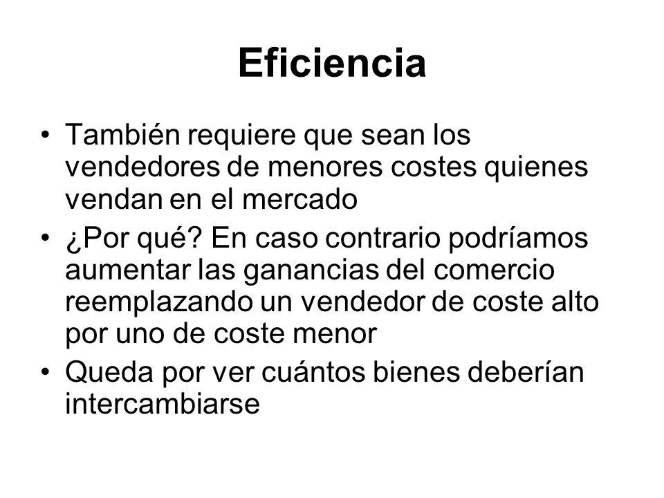 Eficiencia También requiere que sean los vendedores de menores costes quienes vendan en el mercado.