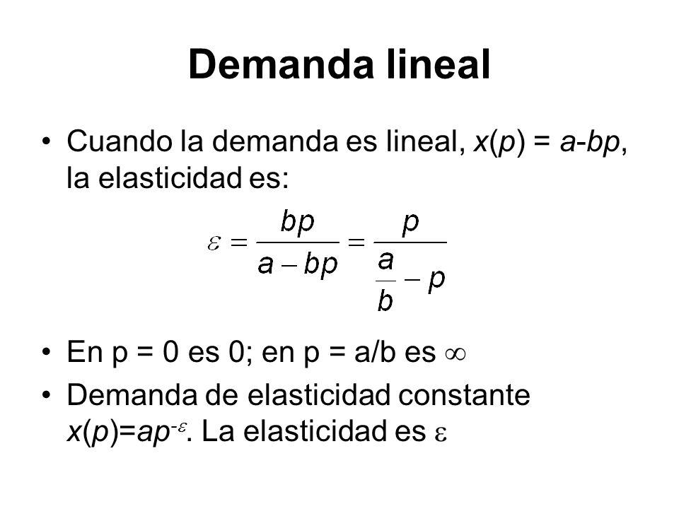 Demanda lineal Cuando la demanda es lineal, x(p) = a-bp, la elasticidad es: En p = 0 es 0; en p = a/b es 