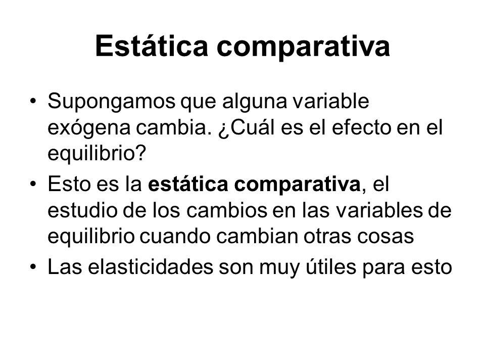 Estática comparativa Supongamos que alguna variable exógena cambia. ¿Cuál es el efecto en el equilibrio