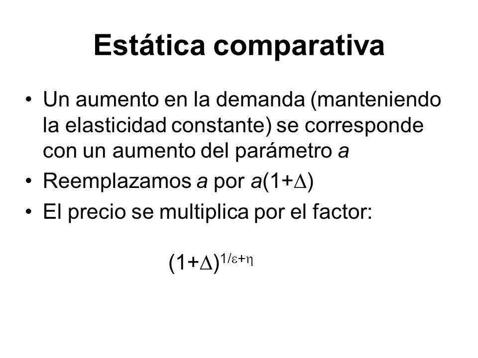 Estática comparativa Un aumento en la demanda (manteniendo la elasticidad constante) se corresponde con un aumento del parámetro a.