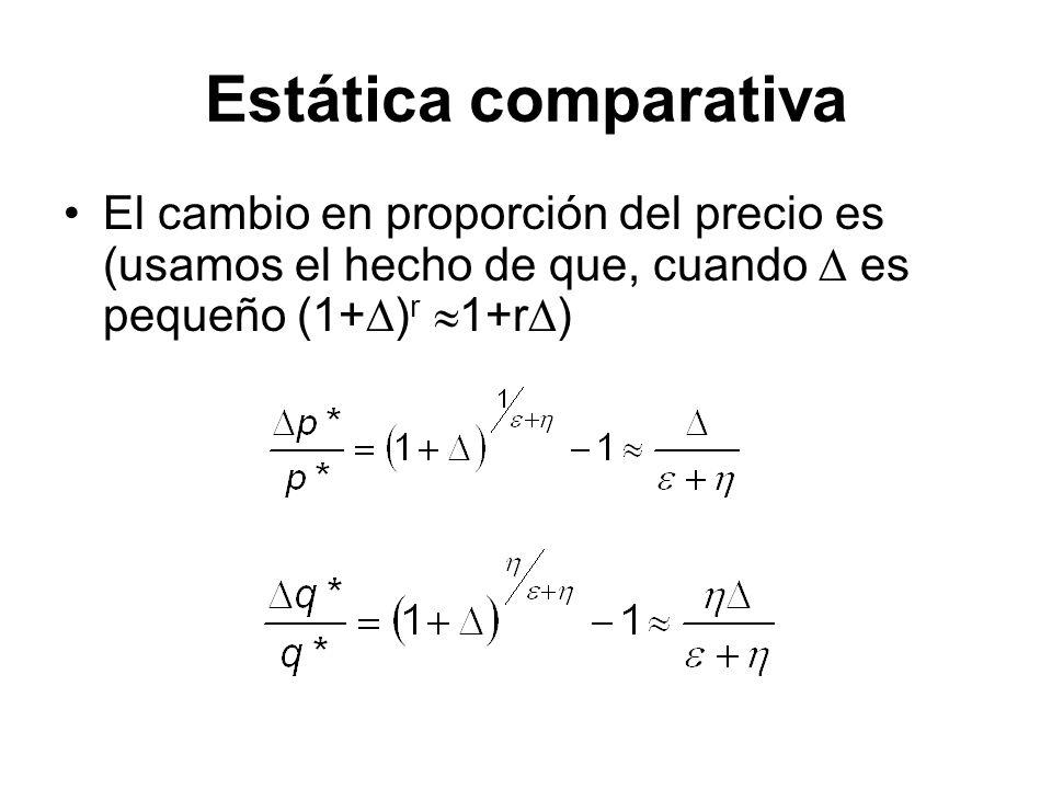 Estática comparativa El cambio en proporción del precio es (usamos el hecho de que, cuando  es pequeño (1+)r 1+r)