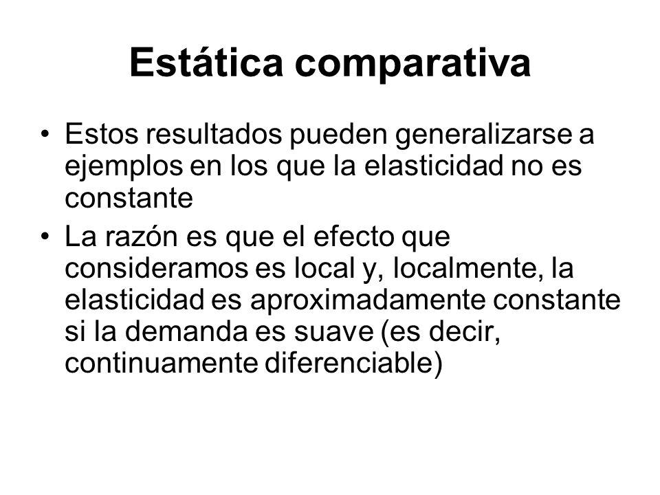 Estática comparativa Estos resultados pueden generalizarse a ejemplos en los que la elasticidad no es constante.