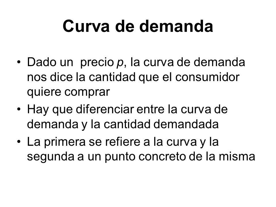 Curva de demanda Dado un precio p, la curva de demanda nos dice la cantidad que el consumidor quiere comprar.