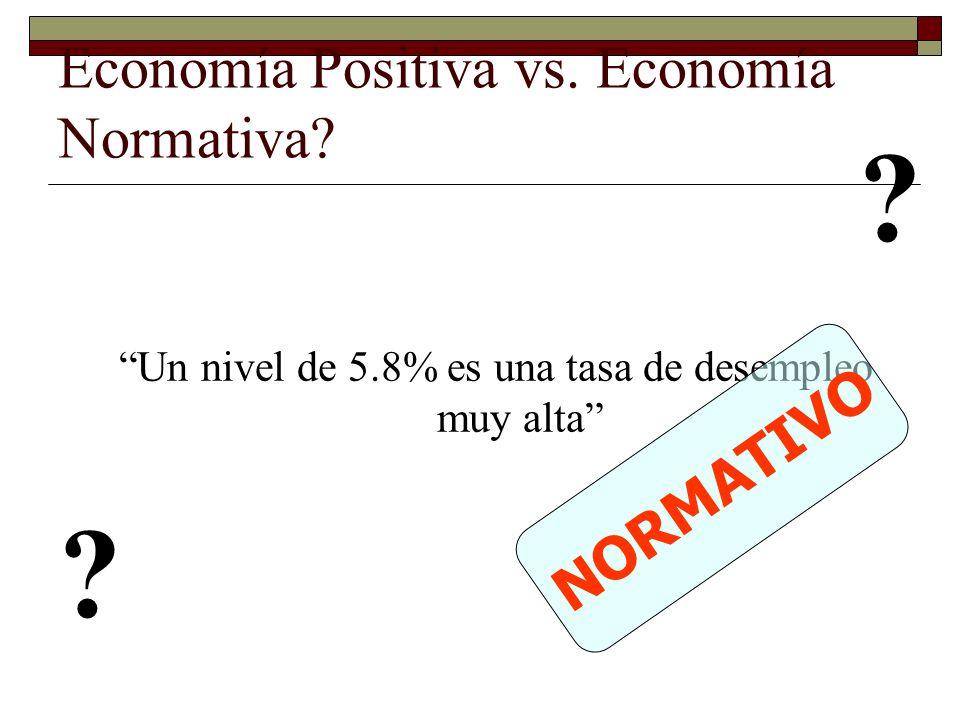 Economía Positiva vs. Economía Normativa