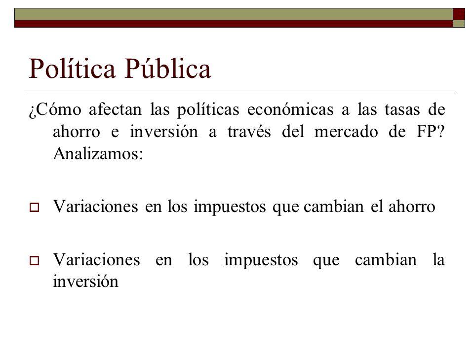 Política Pública ¿Cómo afectan las políticas económicas a las tasas de ahorro e inversión a través del mercado de FP Analizamos: