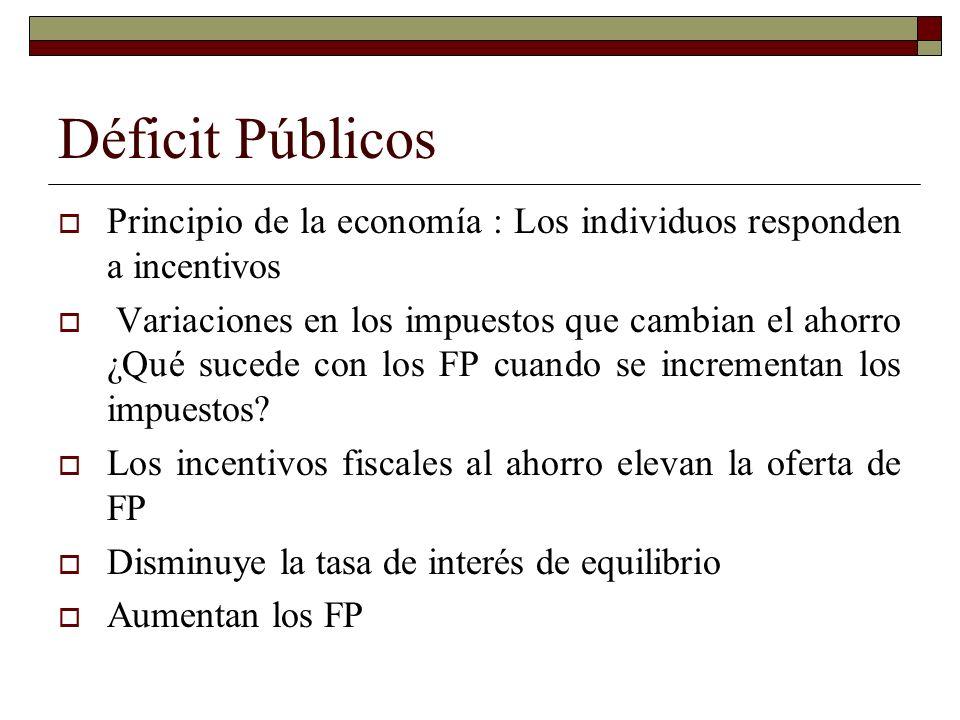 Déficit Públicos Principio de la economía : Los individuos responden a incentivos.