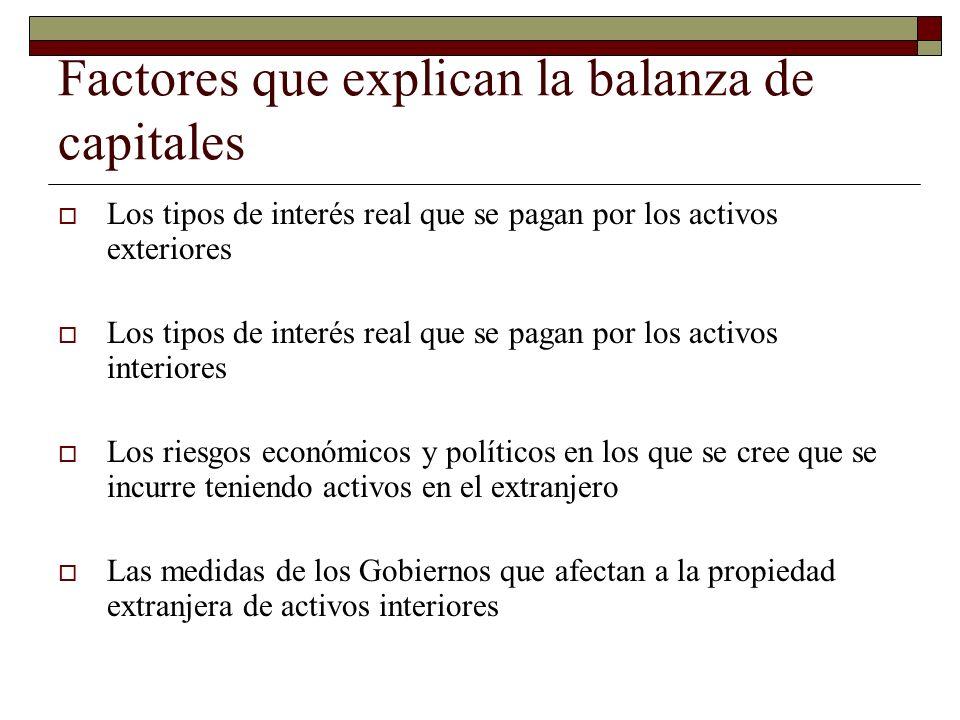 Factores que explican la balanza de capitales