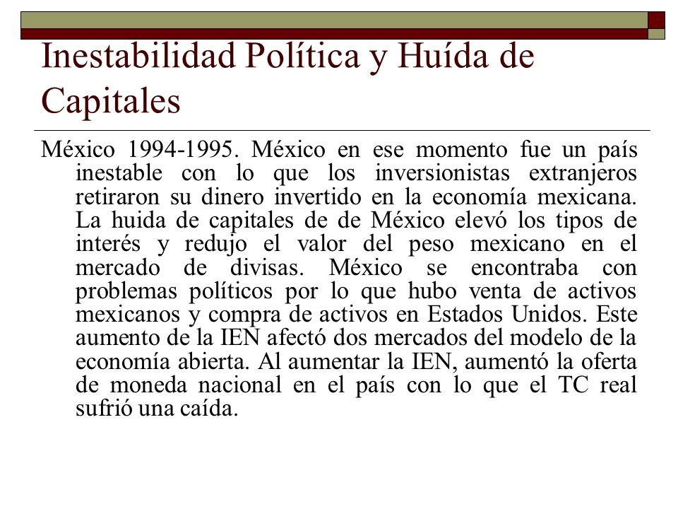 Inestabilidad Política y Huída de Capitales