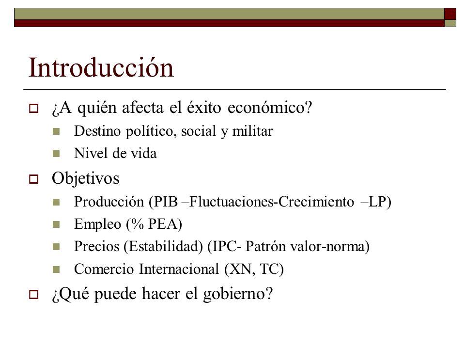 Introducción ¿A quién afecta el éxito económico Objetivos