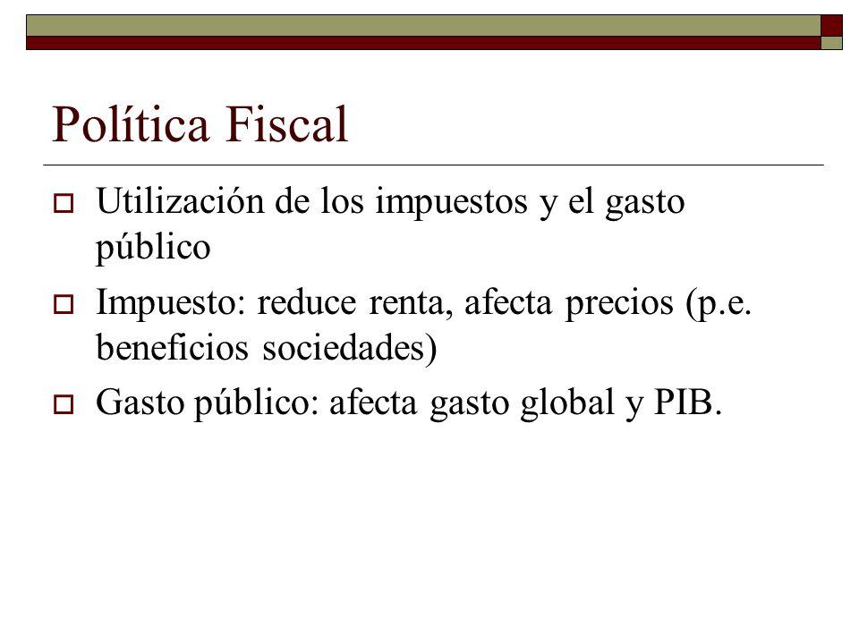 Política Fiscal Utilización de los impuestos y el gasto público