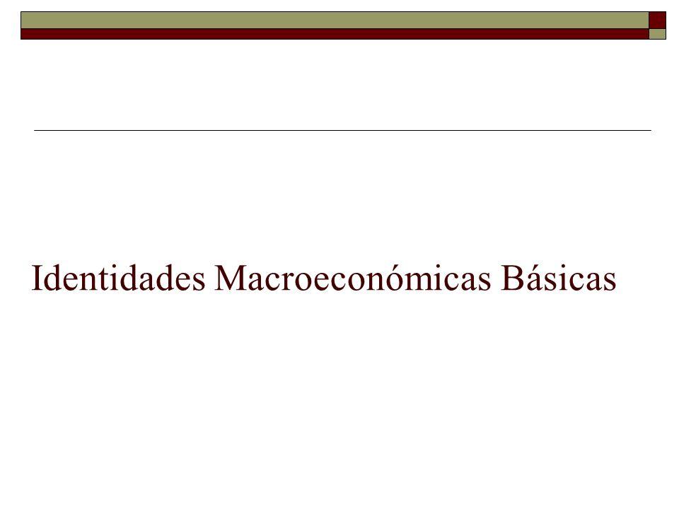 Identidades Macroeconómicas Básicas