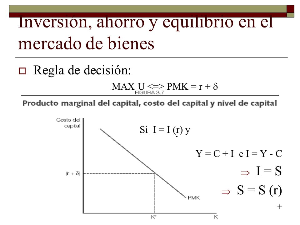 Inversión, ahorro y equilibrio en el mercado de bienes