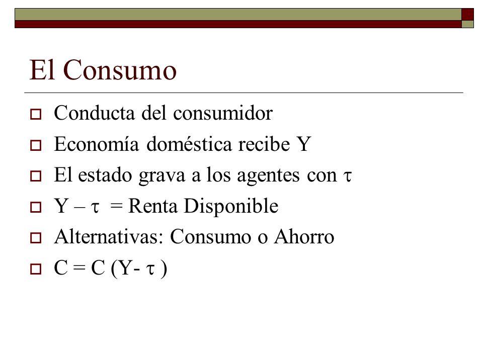 El Consumo Conducta del consumidor Economía doméstica recibe Y