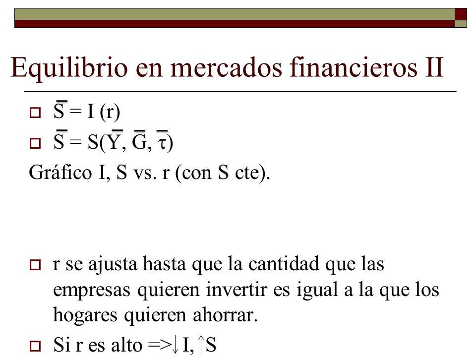 Equilibrio en mercados financieros II