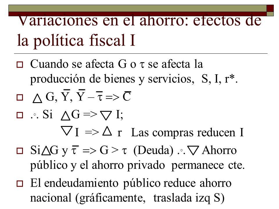 Variaciones en el ahorro: efectos de la política fiscal I